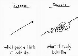 arrow about success